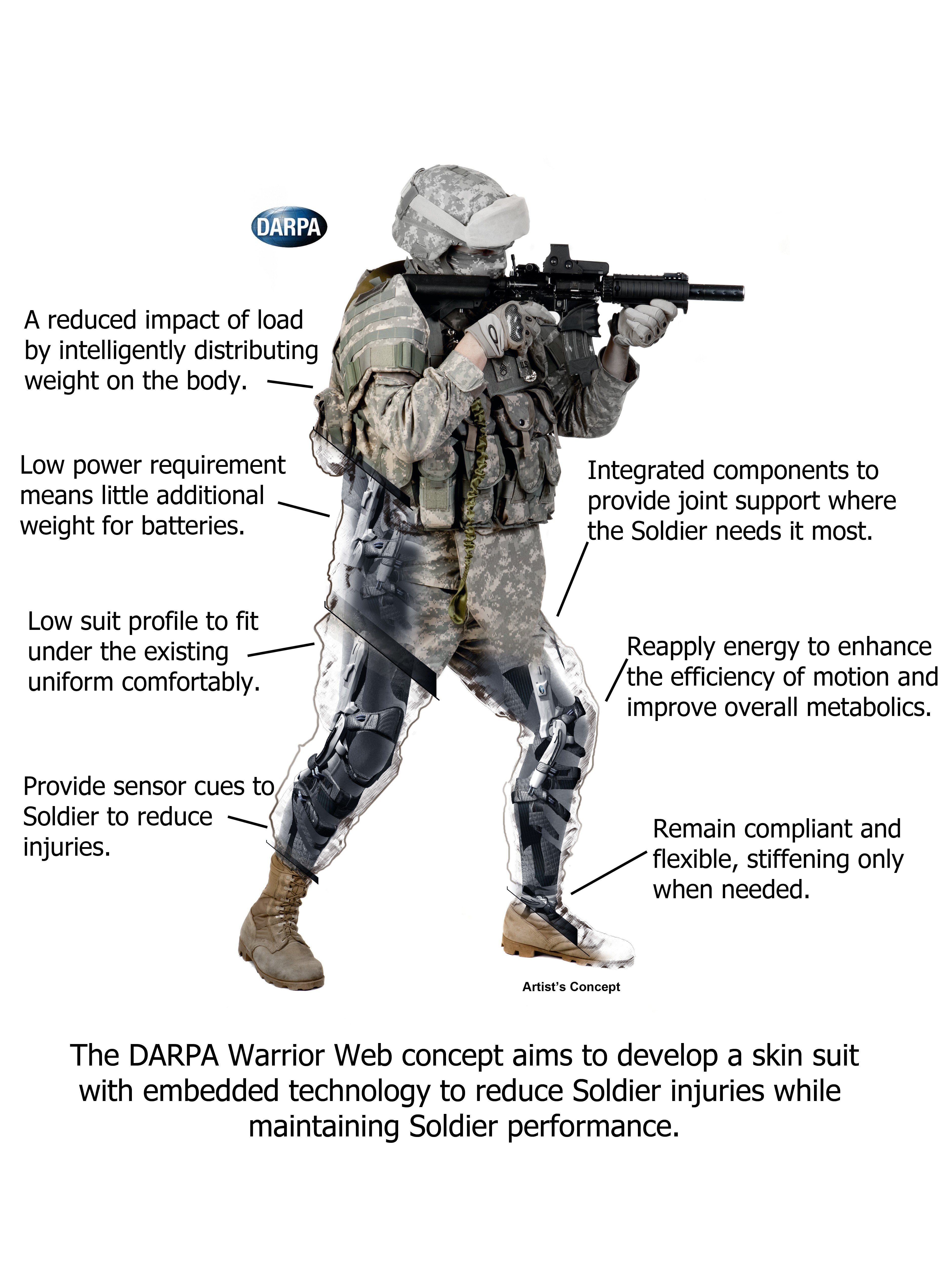 DARPA's Warrior Web project may provide super-human