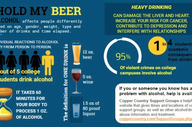 Education Key To Parents Educating Teens About Alcohol