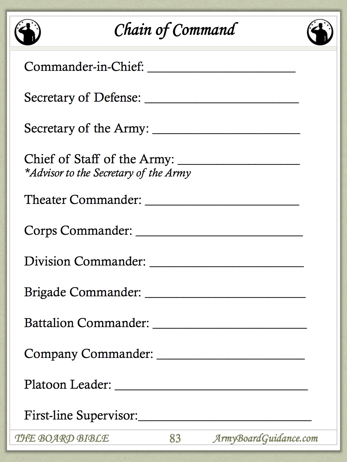 Chain Of Command Worksheet