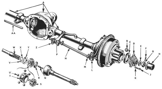 Search Results Diagram Of 1997 Ford F350 4×4 Front Axle