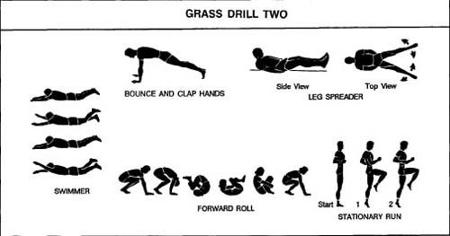 Physical Fitness new: Physical Fitness Drills