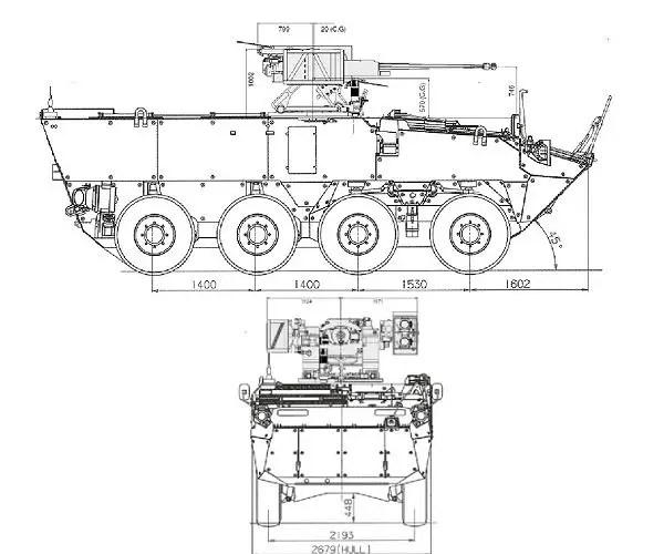 Pandur 2 II CZ M1 vehicule blinde combat infanterie fiche