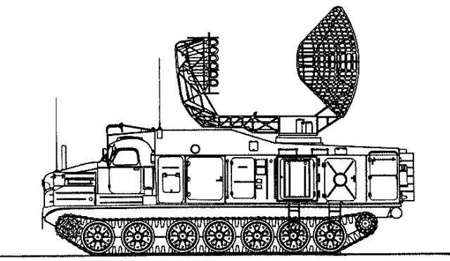 P-40 1S12 Long Track Radar 3D UH Early Warning