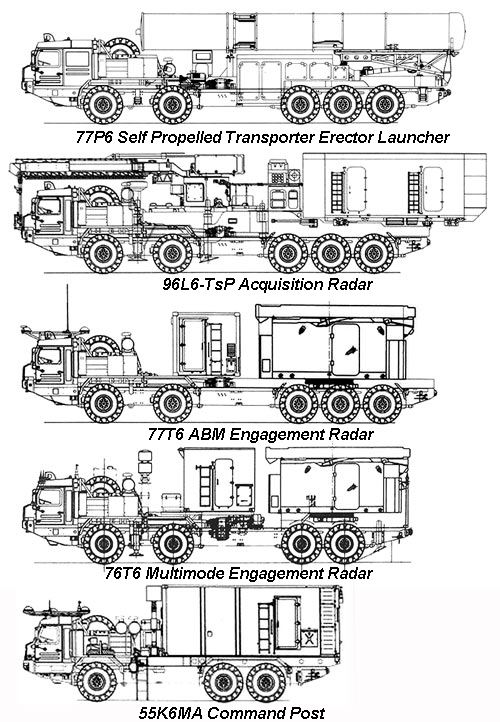 S-500 Prometheus 55R6M Triumfator-M air defense missile