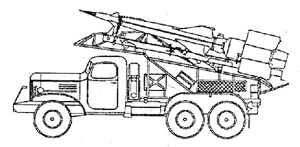 SA-3 Goa S-125 Neva Pechora ground to air missile system