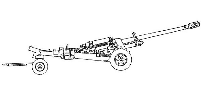 https://i0.wp.com/www.armyrecognition.com/images/stories/east_europe/russia/weapons/m-46/M-46_M1954_130mm_towed_field_artillery_gun_Russia_Russian_army_defence_industry_military_technology_line_drawing_blueprint_001.jpg