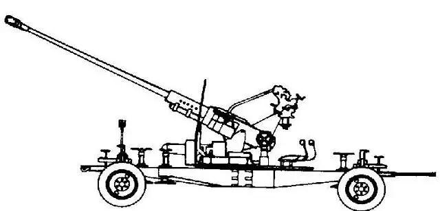S-60 57mm anti-aircraft gun technical data sheet