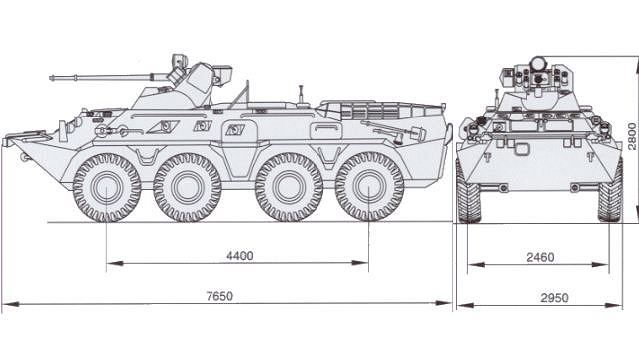 BTR-80A 8x8 APC Armored Personnel Carrier vehicle data