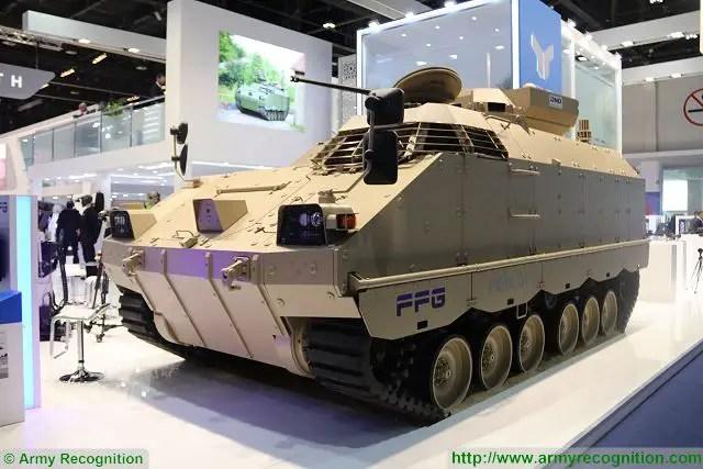 Maximum Security Solutions Qatar
