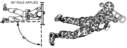 Firing Positions for the M136 AT4 (ArmyStudyGuide.com)