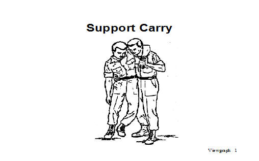 One and Two Man Carries (ArmyStudyGuide.com)