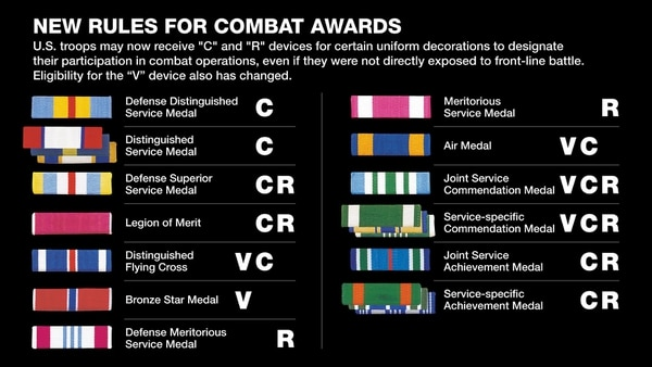 12 Military Awards Now Eligible For New 'C' And 'R
