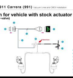porsche 991 carrera download pdf here armytrix porsche 991 wiring instruction manual [ 1754 x 1098 Pixel ]