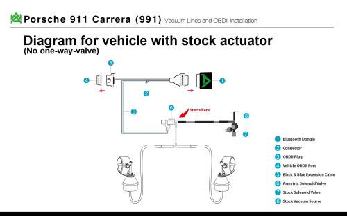 small resolution of porsche 991 carrera download pdf here armytrix porsche 991 wiring instruction manual