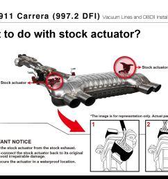 porsche 997 2 carrera download pdf here armytrix porsche 997 2 wiring instruction manual [ 1754 x 1098 Pixel ]