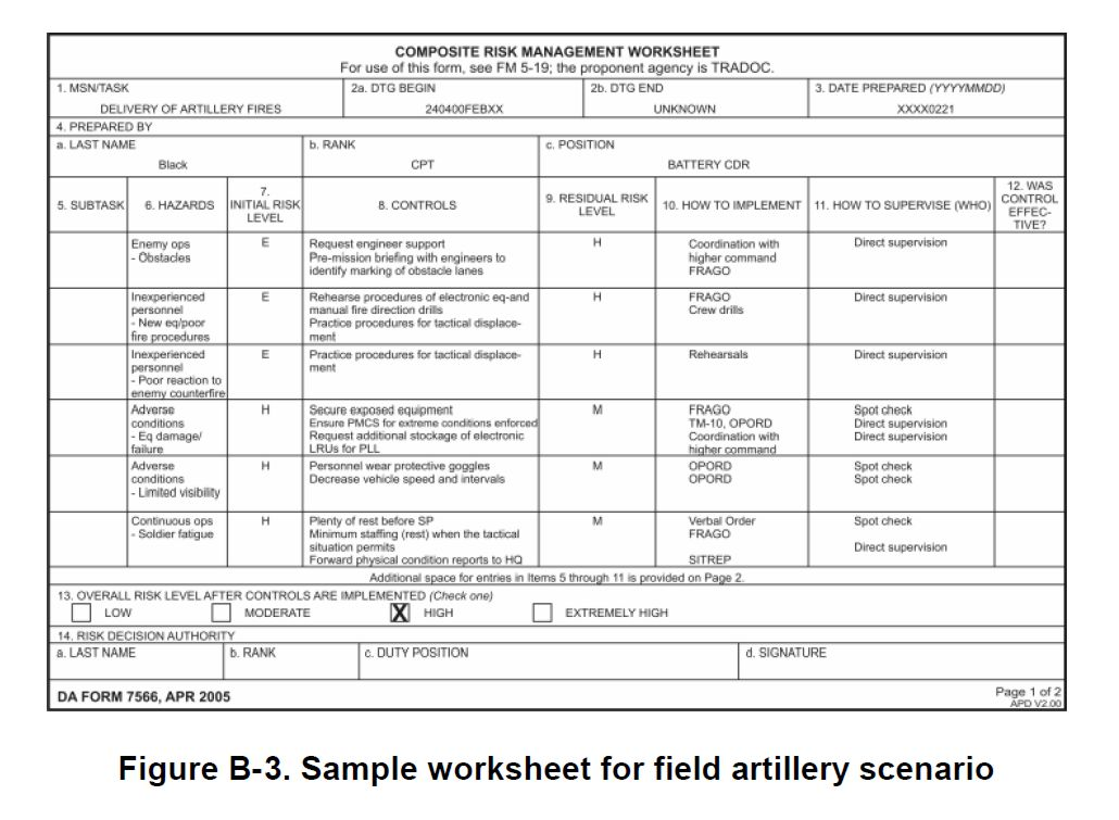 Dd Form Deliberate Risk Assessment Worksheet Examples