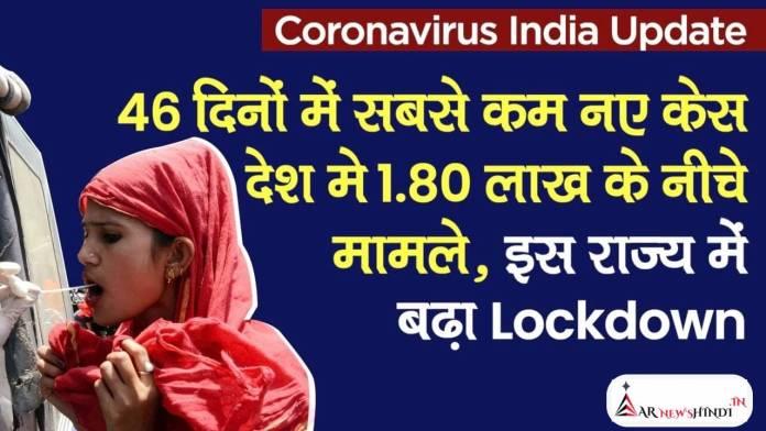 covid-19 India Update