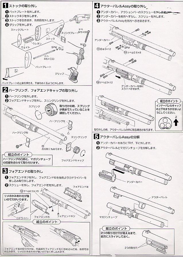 TM M3 Technical Manual