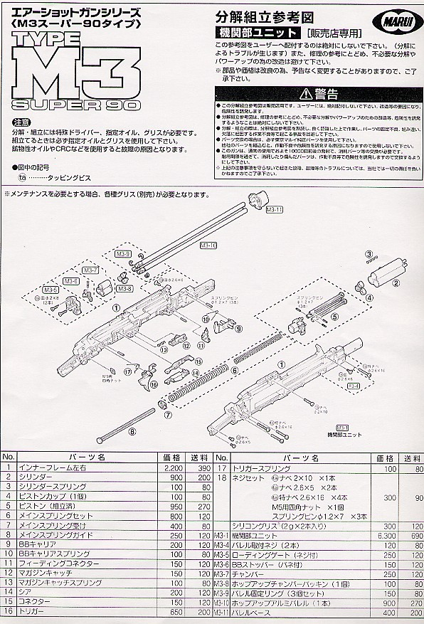 TM M3 Technical Manual