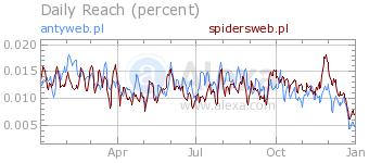 spidersweb_antyweb