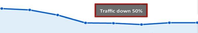 reduccion trafico cambios google