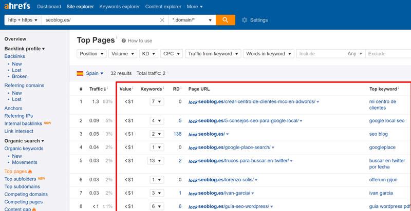 top-page-paginas-relevantes-sitio-web
