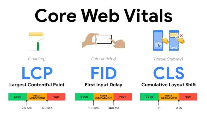 core-web-vitals-seo-2021