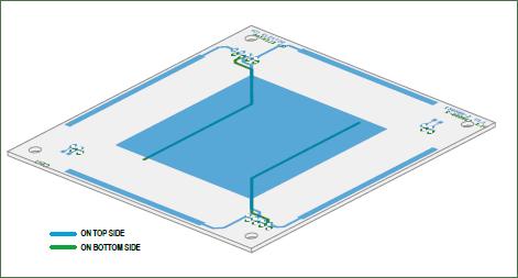 3DPad plaque d'electrodes
