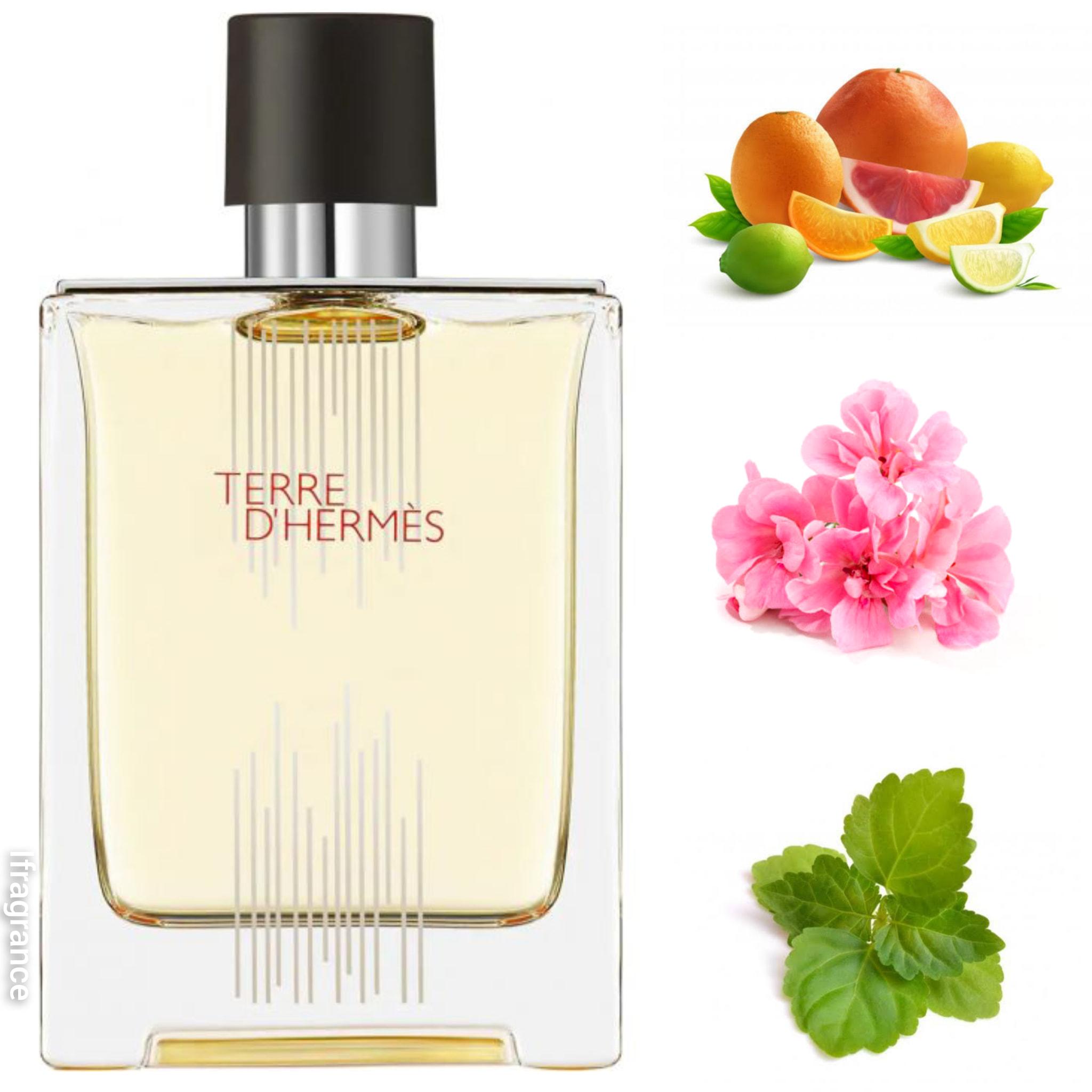 عطر تيري دي هيرميس الجديد لعام 2021 Terre d'Hermès Bottle H Eau de Toilette Limited Edition