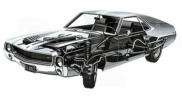 The 1968 AMC AMX - the true inspiration for the Marina's doorhandles...