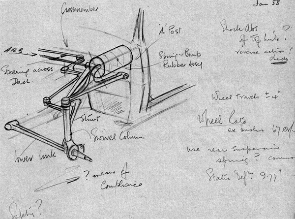 The front suspension design was highly unusual from the outset, as this Gordon Bashford sketch reveals...The front suspension design was highly unusual from the outset, as this Gordon Bashford sketch reveals...