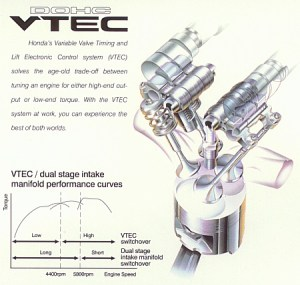 Essays : VTEC and VVC – an approximate history  AROnline