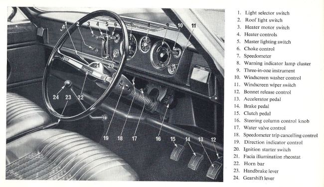 Triumph 1300 TC dashboard