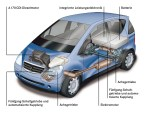 The Hybrid's layout was quite conventional - the fuel-cell models used the sandwich floor for the hydrogen tanks.