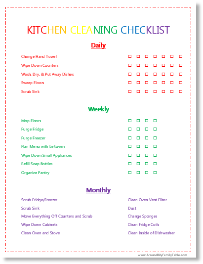 Kitchen Cleaning Checklist Daily Weekly Monthly Tasks All