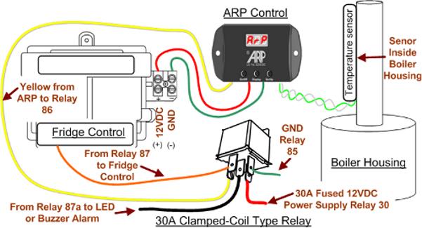 Dometic Control Box Wiring