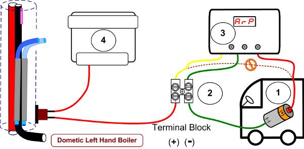 dometic rm2611 wiring diagram car stereo symbols control box ndr1292 and ndr1492