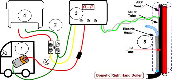 dometic rm2611 wiring diagram mccb shunt trip control box rm2351 rm2451 rm2551 rm2612 rm2652 rm3604 rm3804 rm2812 rm2852