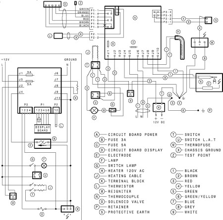 Dometic Control Board Wiring Diagram : 36 Wiring Diagram