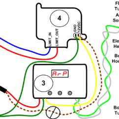 Norcold Fridge Wiring Diagram 1998 Honda Accord Starter 1200lrim : 31 Images - Diagrams | Crackthecode.co