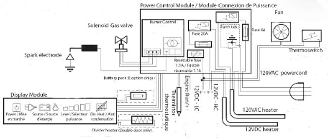 duo therm rv thermostat wiring diagram 2000 pontiac sunfire radio norcold control board panasonic ~ elsavadorla