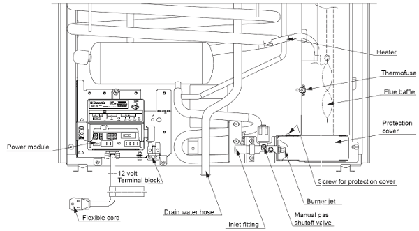 Dometic Rm2852 Fuse Box : 23 Wiring Diagram Images
