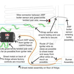 Wiring Diagram For 3 Way Caravan Fridge 7 Prong Winch Switch Camper Propane Refrigerator - Norcold Nx841 Gaselectric Amazing Unique Shaped ...