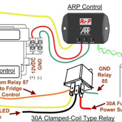 Electrolux Rm212 Wiring Diagram Casablanca Ceiling Fan Switch - Somurich.com