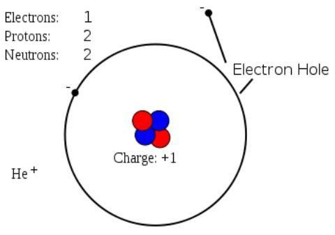 Hueco de electrones