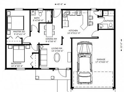 Dimensiones de una casa