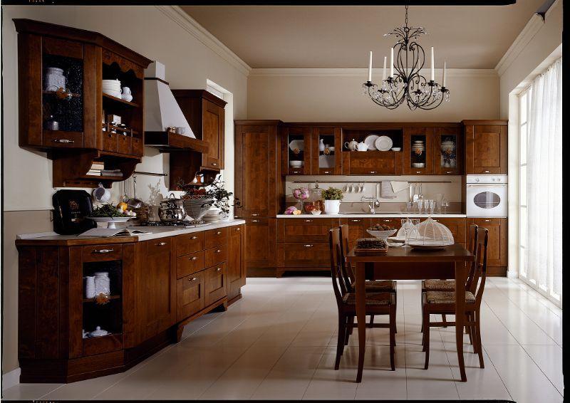 Vitrinas para cocina Diseo y funcionalidad