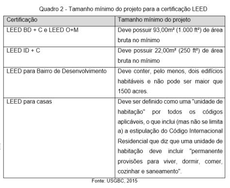 leed-quadro02