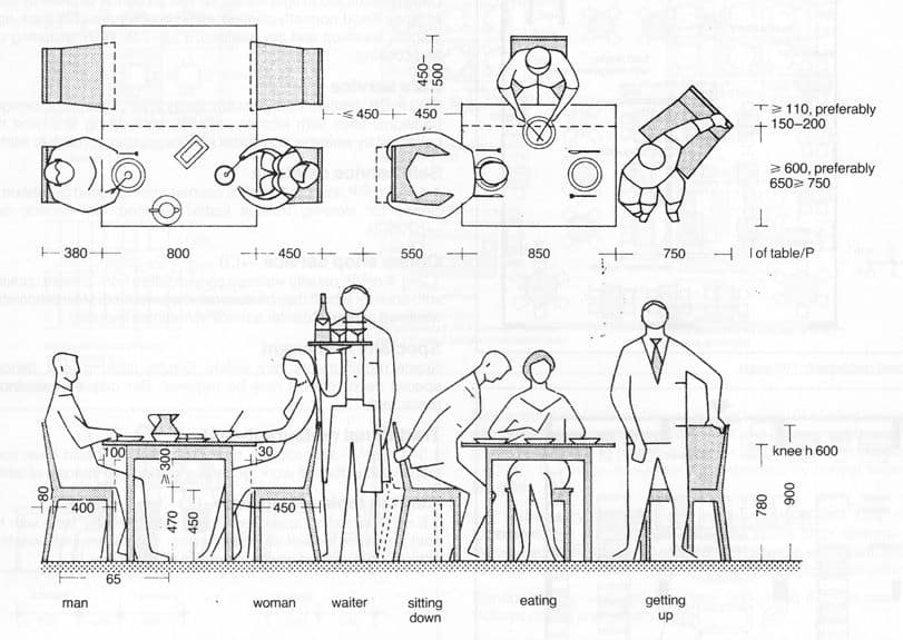 Neufert Arte de proyectar en arquitectura 2019【Descarga