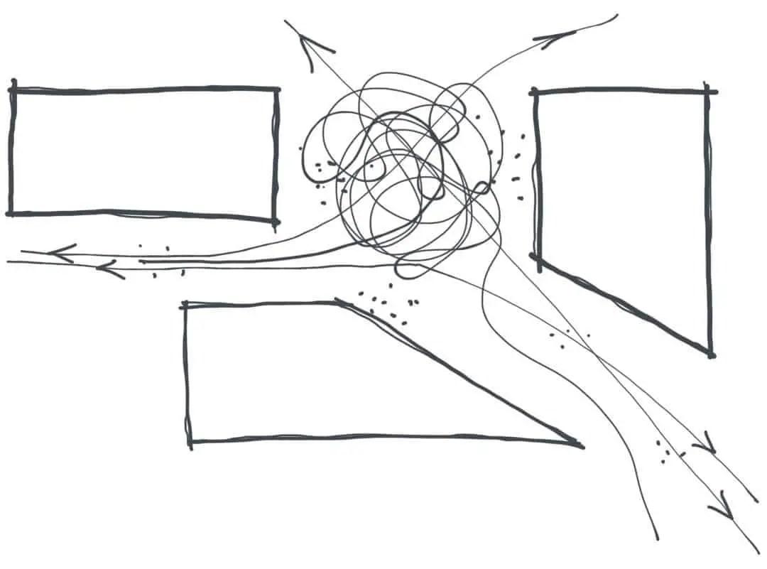 Que Es Un Concepto Arquitectonico Y Como Desarrollarlo